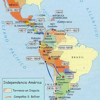 INDEPENDENCIA DE LAS COLONIAS AMERICÁNAS timeline