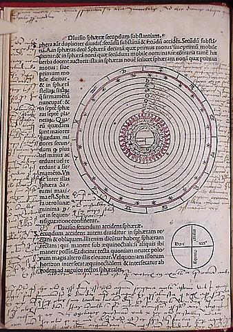 """""""De sphaera mundi"""" (Esfera del universo) de Johannes de Sacrobosco."""