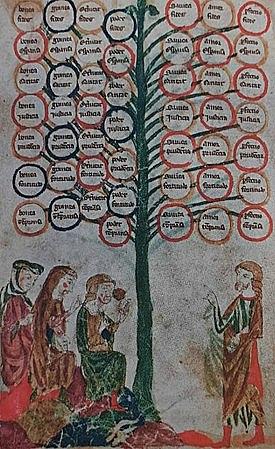 Llibre del gentil e dels tres savis - Ramon Llull