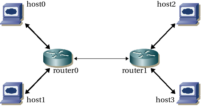 Packet Switching Networks (Important Ideas)