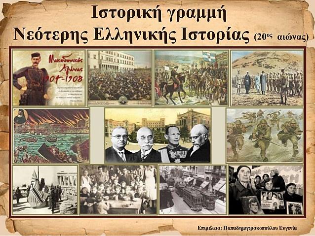 Αρχές του 20ού αιώνα