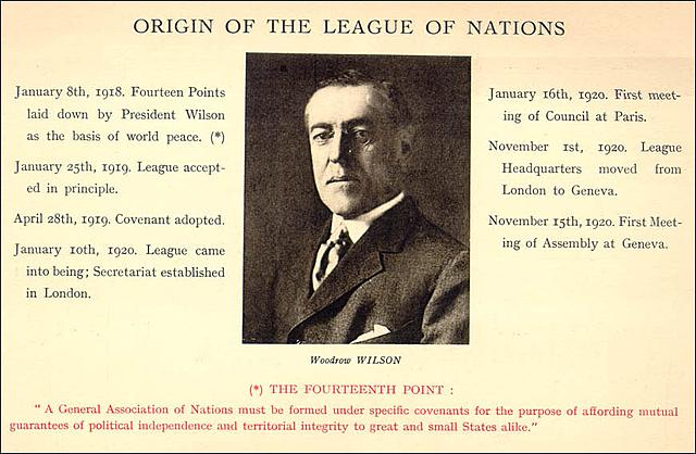 Utworzenie Ligi Narodów