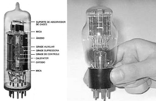 Segunda geração: Transistores de silício.