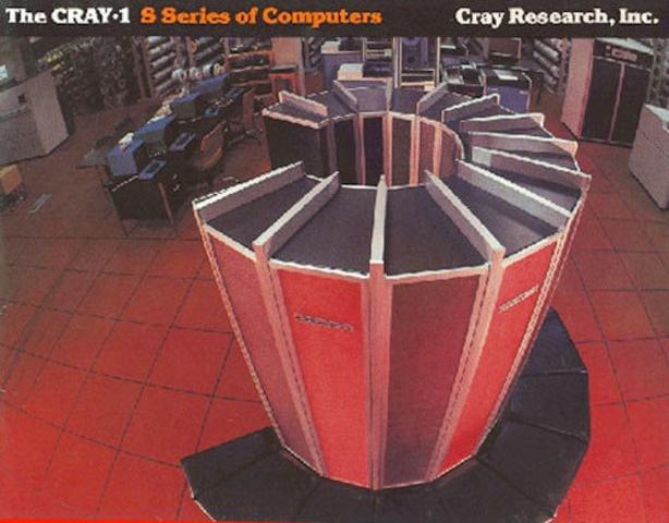 Cray Supercomputer (Hardware Developments)