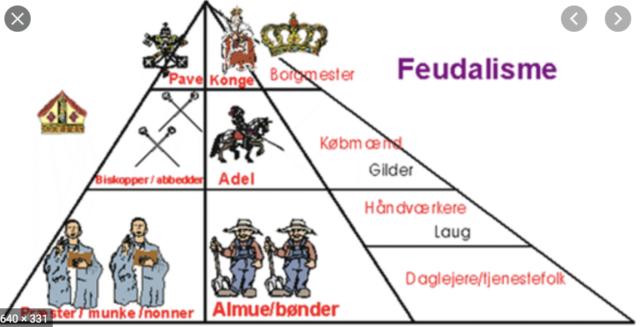 Det feudale system