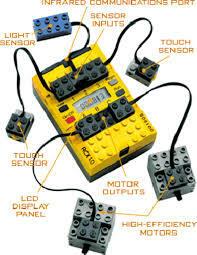 Lego Mindstorm RCX
