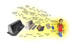Políticas de Tecnologia na Educação no Brasil: Visão Histórica e Lições Aprendidas  timeline