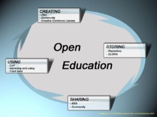 Modelo abierto de Preparatoria