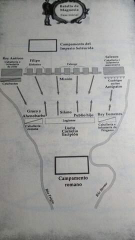 Batalla de Magnesia