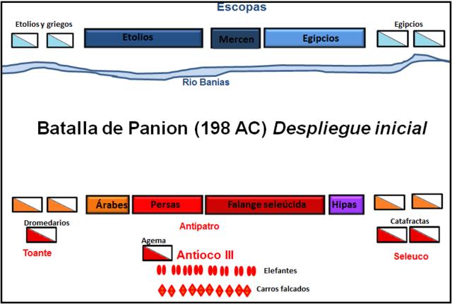 Batalla de Panion