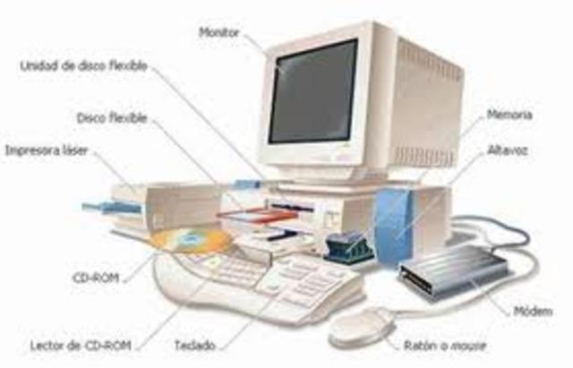 Uso computadora