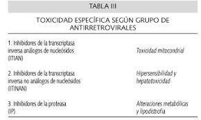 Efectos tóxicos de ARV|
