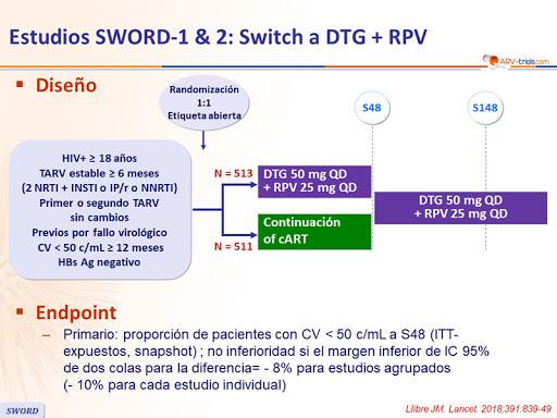 SWORD-1 AND SWORD -2