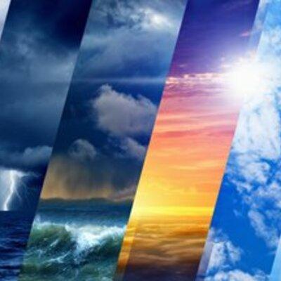 El clima  timeline
