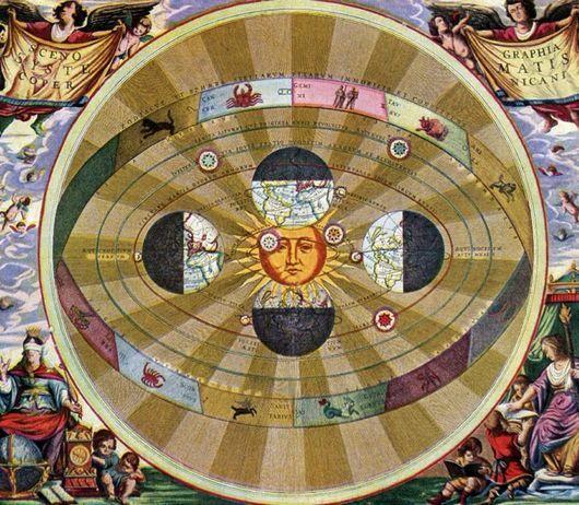 Copernic et l'héliocentrisme