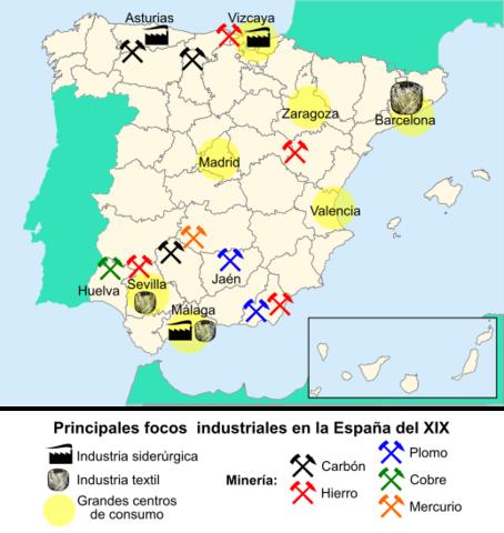 Industrialització d'Espanya