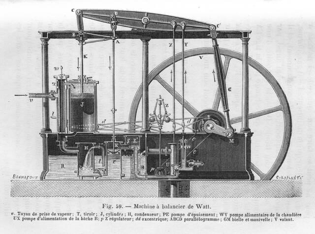 James Watt's steam engine