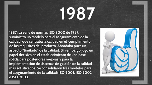 Primera Versión de la ISO 9001:1987 Se publican las normas ISO 9000