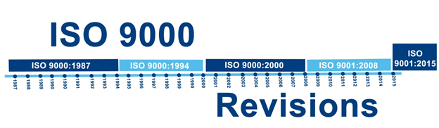Revisión de las normas ISO