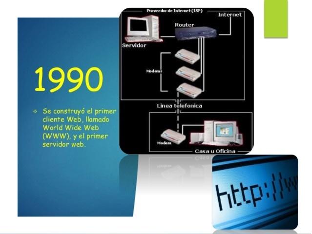 Se crea primer servidor de la Web