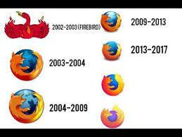 Creación de Moxila Firefox y Linked in
