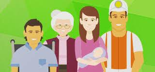 Nacimiento de la Seguridad Social