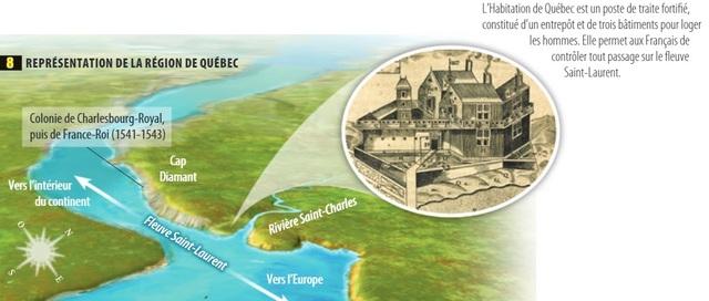 La fondation de Québec