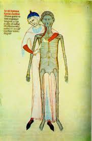Conceptos Demonológicos 1501 a 1600 dC.