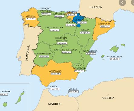 Últims estatuts d'autonomia