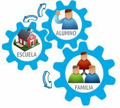 """Programa """"La Gestión en la Escuela Primaria"""""""