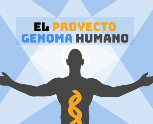 el proyecte genoma