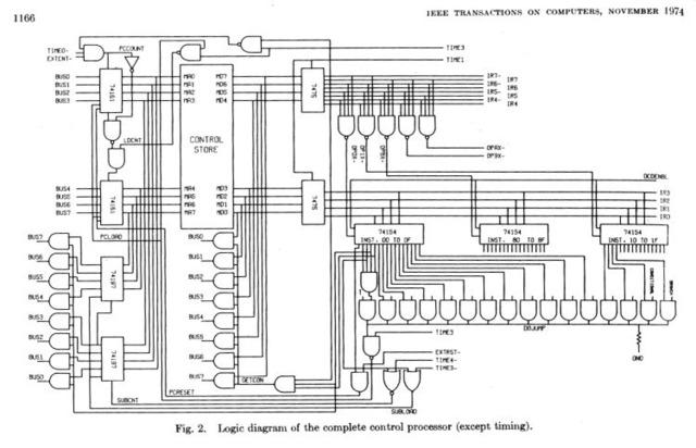 William Stanley Jevons designs a practical logic machine