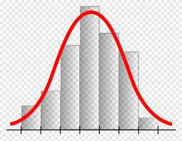 Teoría Estadística
