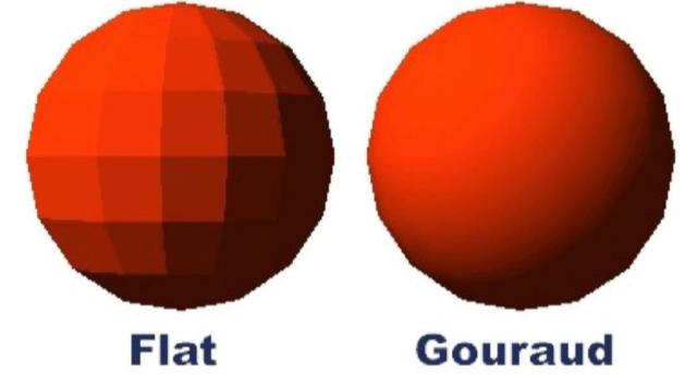 Sombreado Gouraud