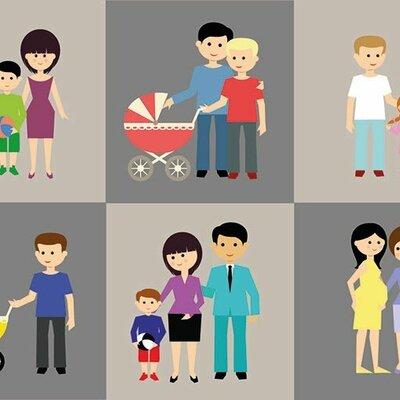 Desarrollo histórico de la familia. timeline