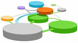 Evolución de la Teoría de sistemas timeline