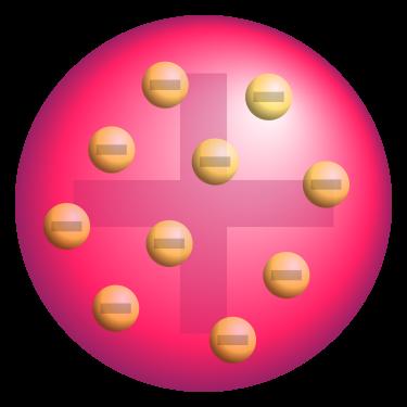 Modelo atómico de Thomson.