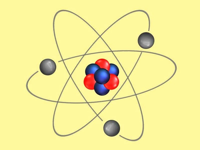 Modelo Atómico de Rutherford.