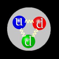 Partículas elementales: Quarks