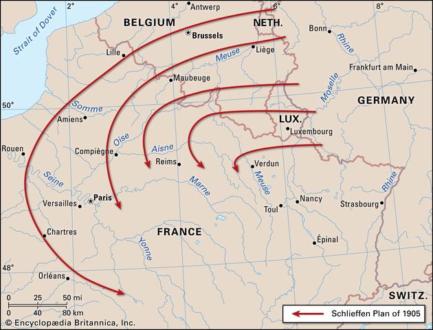 Germany initiated Schlieffen Plan