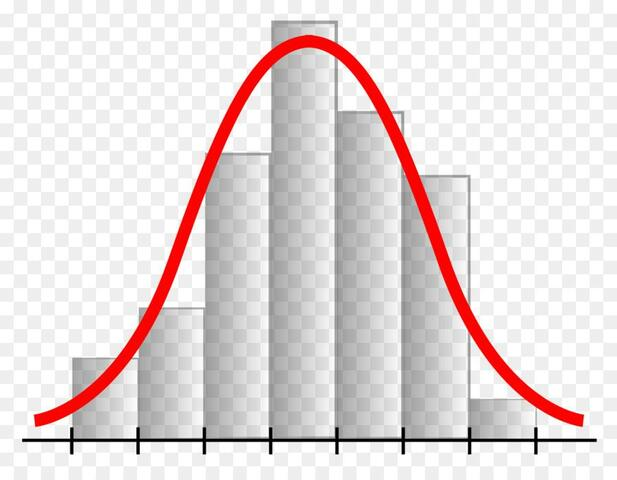 Teorías de la estadística