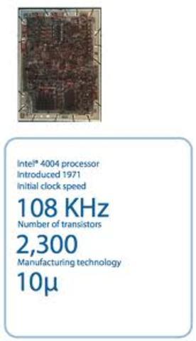 Procesador 4004