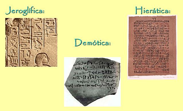 Escritura en Egipto