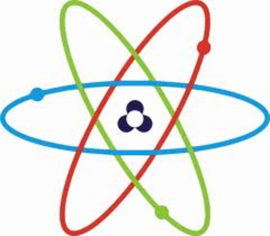 The Theory of the Atom