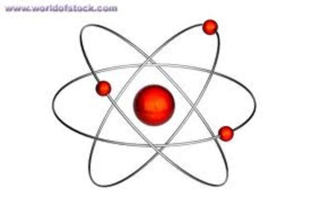 Parts of the Atom (Electron)