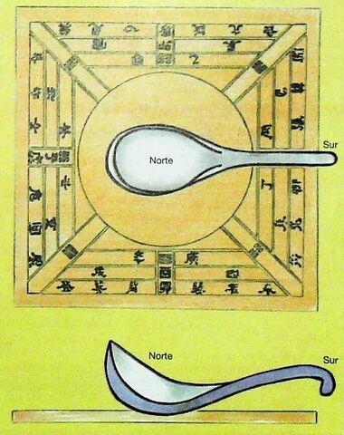La invención de la brújula