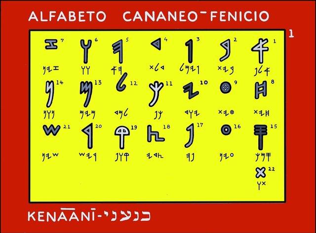 Alfabeto Cananeo-Fenicio