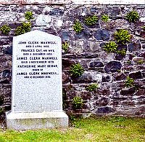 James Clerk Maxwell died
