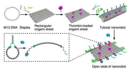 Diseño de nanobot