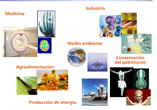 Aplicaciones de la radiación ionizante